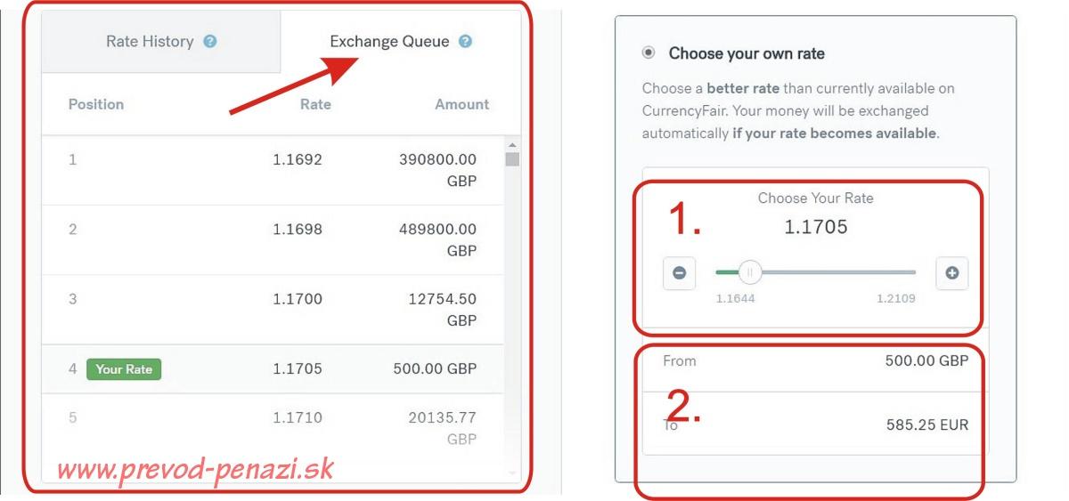 prevod typu echange cez currencyfair návod