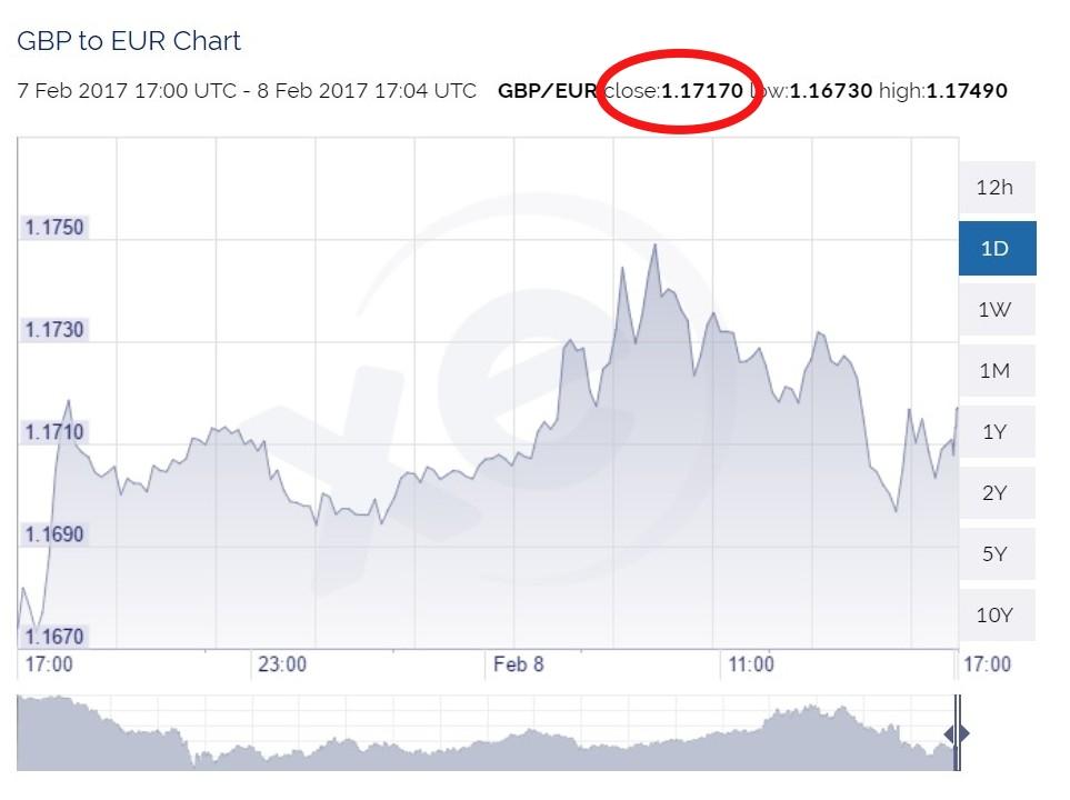 reálny výmenný kurz na stránke xe